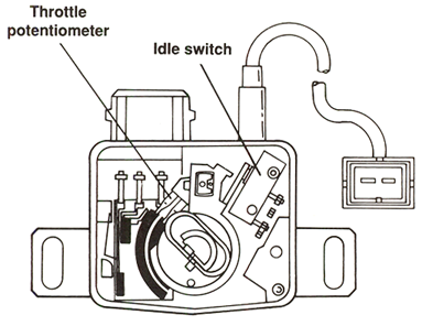 Two Phase Motor Connection additionally Wiring Diagram For Furnace Blower Motor further 120v Reversing Motor Wiring Diagram together with Westinghouse Single Phase Motor Wiring Diagram furthermore 3 Sd Rotary Fan Switch Wiring. on three sd motor wiring diagram